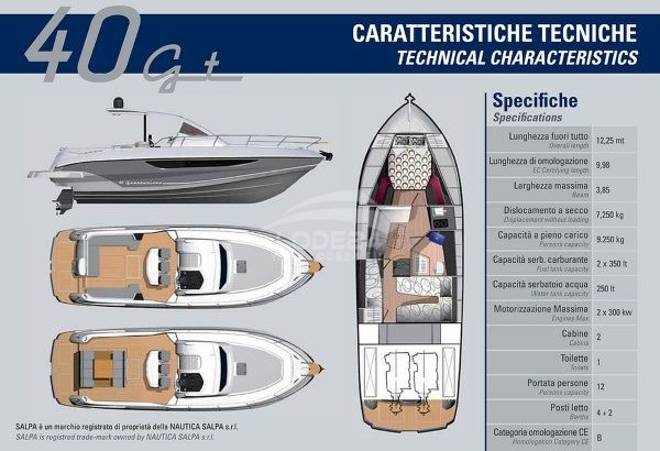 SALPA 40 GT / 12,58 metru